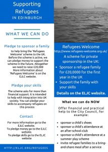 Supporting Refugees